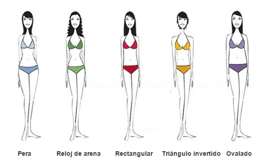 Tipos De Cuerpo: Diferencias Interfieren En La Caída De