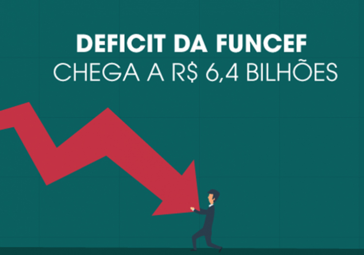 Déficit da Funcef aumenta ao longo de 2019