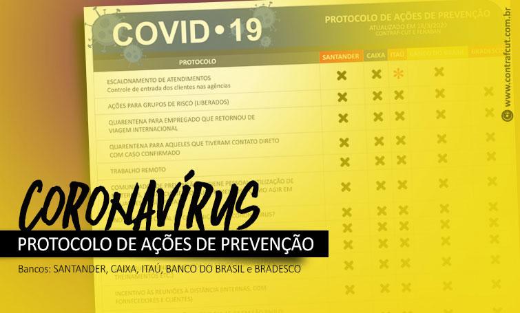 Comando dos Bancários cobra atitude do Banco Central em relação ao coronavírus