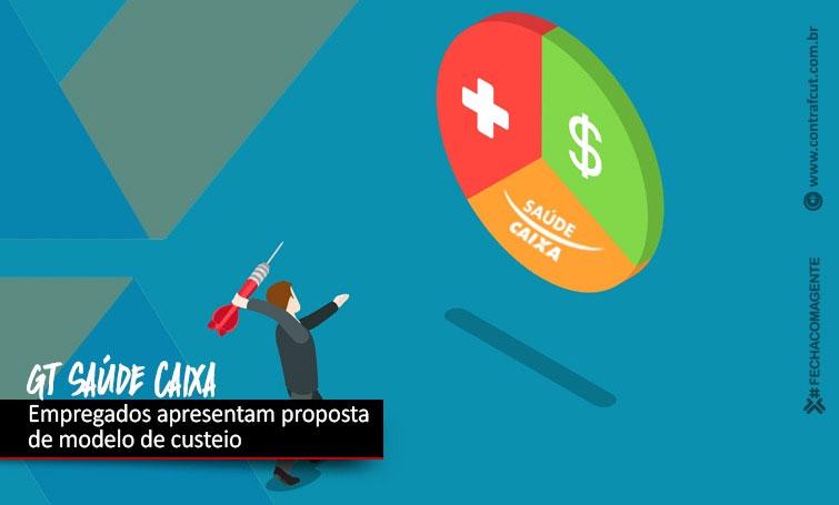 Saúde Caixa: representação dos empregados propõe modelo que mantém 70%/30%